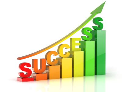 Essay how to be successful in college
